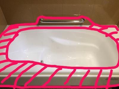 浴槽の拭く場所